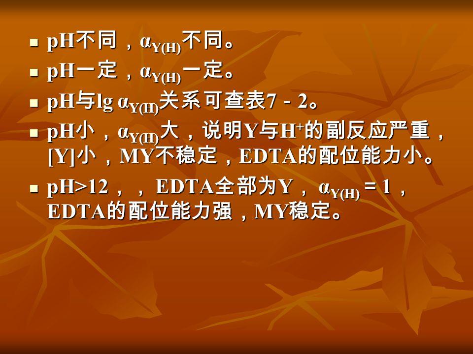 pH不同,αY(H)不同。 pH一定,αY(H)一定。 pH与lg αY(H)关系可查表7-2。 pH小,αY(H)大,说明Y与H+的副反应严重,[Y]小,MY不稳定,EDTA的配位能力小。 pH>12,, EDTA全部为Y, αY(H)=1,EDTA的配位能力强,MY稳定。